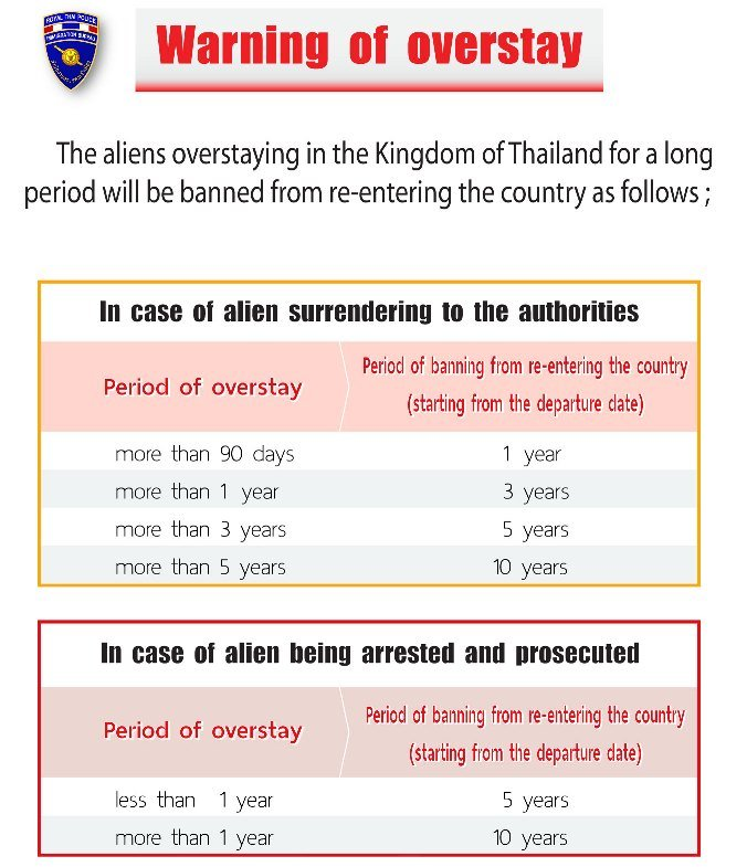 https://www.tratimmigration.com/wp-content/uploads/2017/05/thailand-overstay.jpg